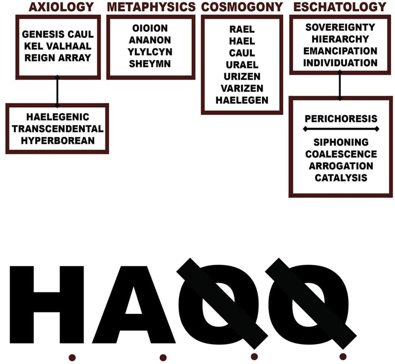 H.A.Q.Q - 1
