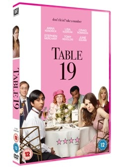 Table 19 - 2