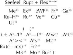 Seefeel Rupt & Flex (1994 - 96) - 1